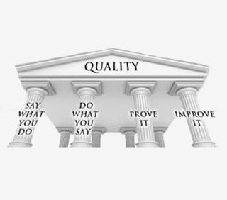 qualitat